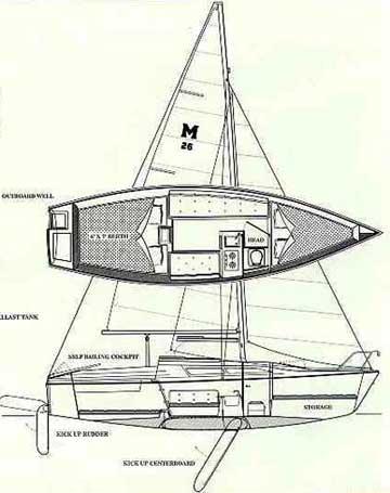 1992 Macgregor 26S