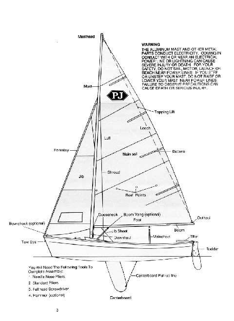 Point Jude 15 sailboat for sale