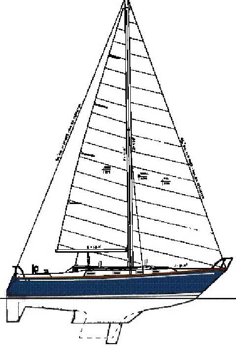 Tartan 37 sailboat