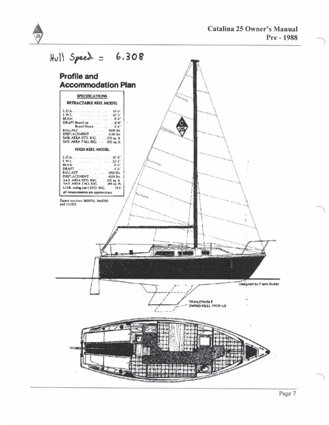 Catalina 25 swing keel, 1980 sailboat