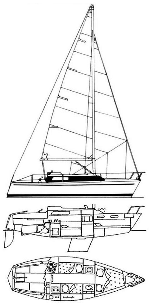 Dufour 25, 1981 sailboat