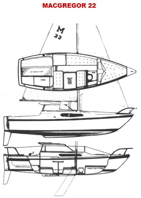MacGregor 22, 1985 sailboat