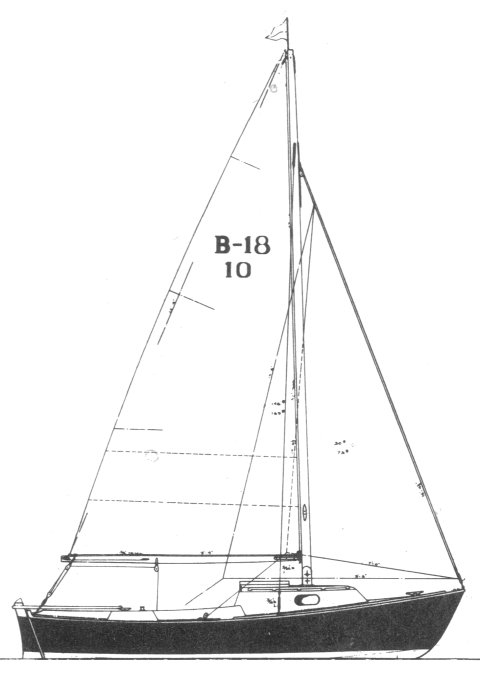 Baymaster 18, 1971, Ruston, Louisiana sailboat