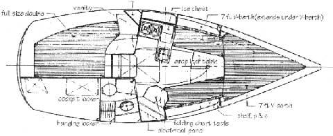 Precision 28, 1997 sailboat
