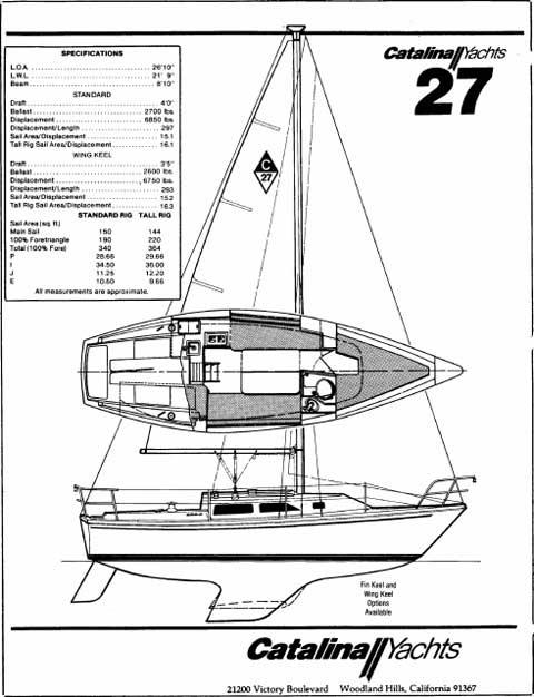 Catalina 27, 1978, Dallas Corinthian Yacht Club, Texas sailboat
