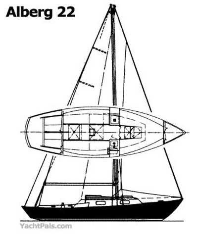 Alberg 22, 1977 sailboat