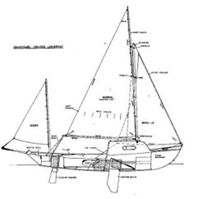 Drascombe Longboat Cruiser, 20 feet, 1979 sailboat