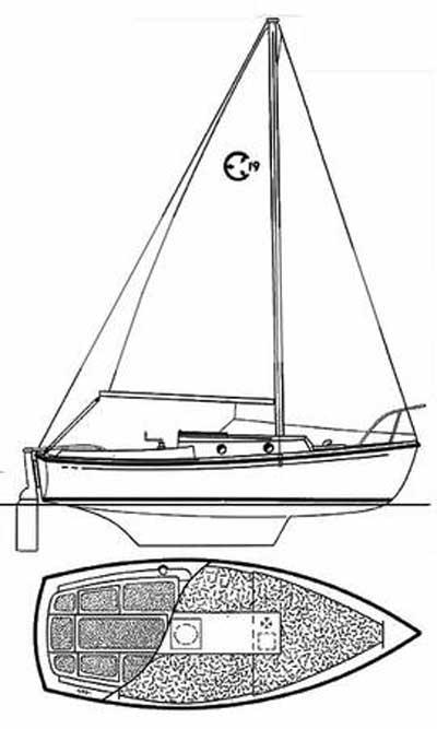Compac 19, 1983 sailboat