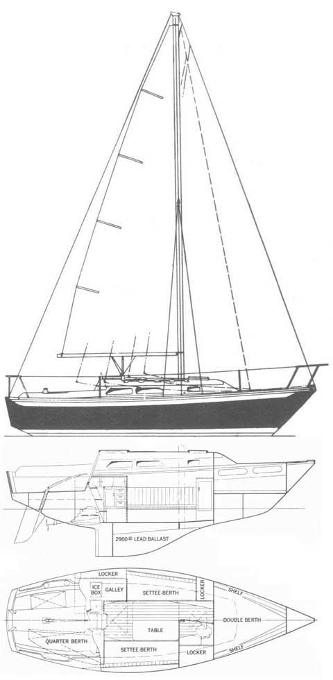 Ericson 27, 1973 sailboat