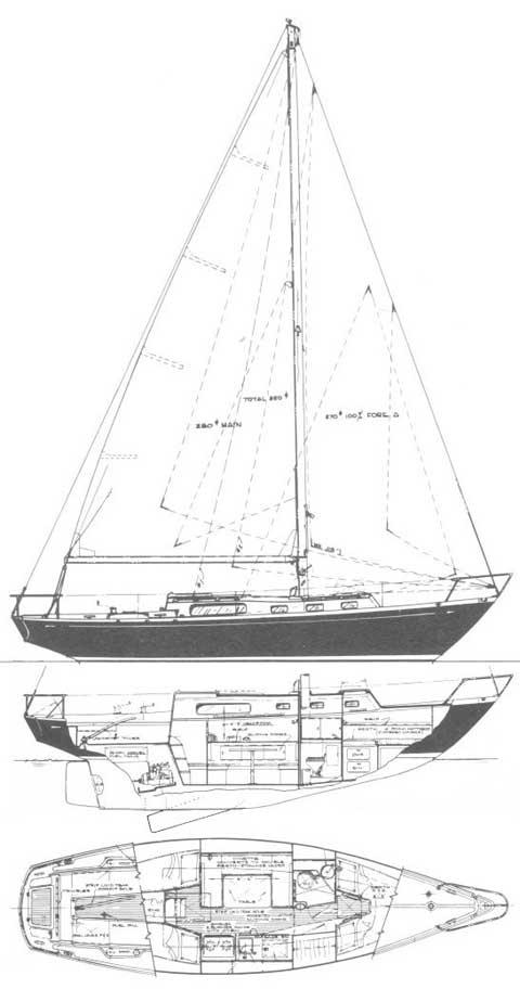 Morgan 34, 1968 sailboat
