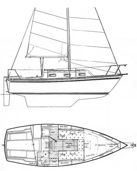 Sovereign 24, 1997 sailboat