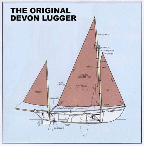 Drascombe Lugger, 1974 sailboat