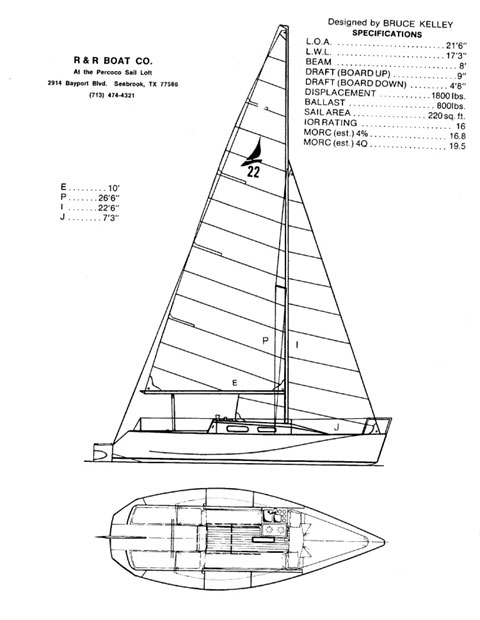 Lindenberg 22', 1978 sailboat