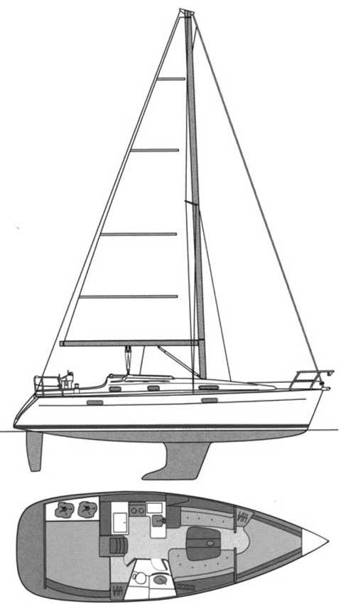 Beneteau 331, 2004 sailboat