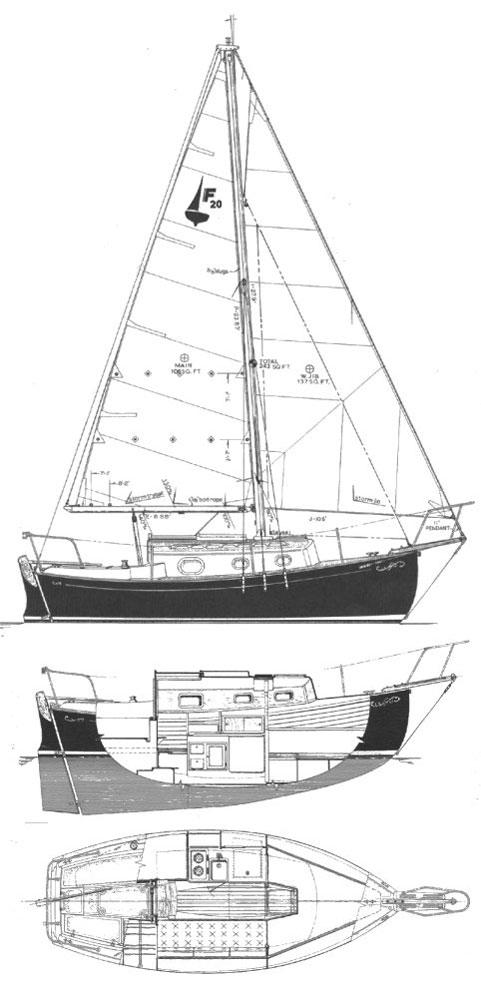 Pacific Seacraft, Flicka 20, 1979 sailboat