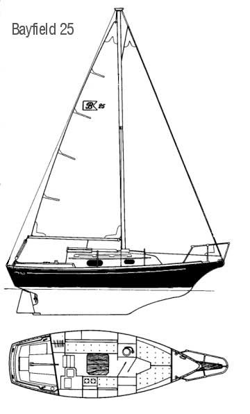 bayfield 25 sailboat for sale