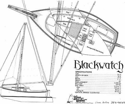 Blackwatch 18