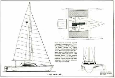 Farrier TT720