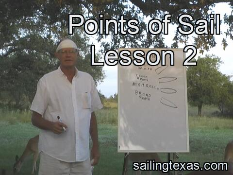 Click for Points of Sail video